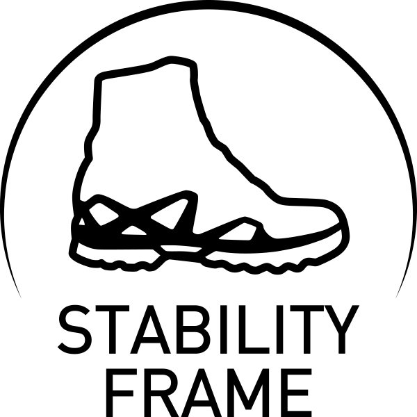 Stability Frame